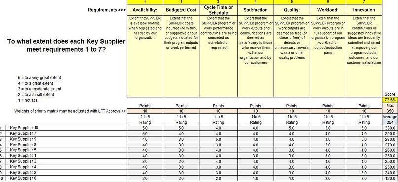6.1c_supplier_performance.JPG