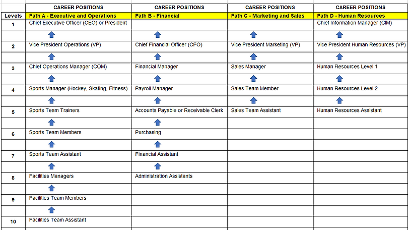 5.2b Career Road Map ELAFINO.PNG