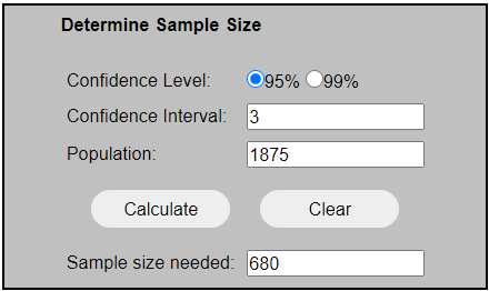 C.1 Figure 2 Sample Size Calc.png