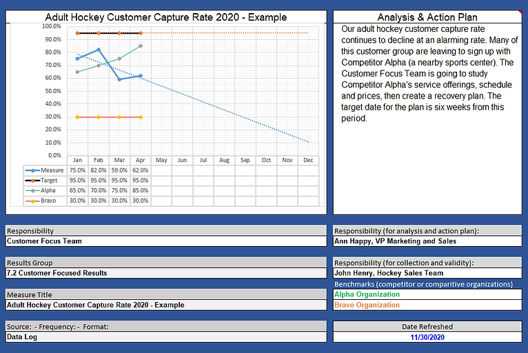 3.1 Trend Adult Hockey Capture Rate.PNG