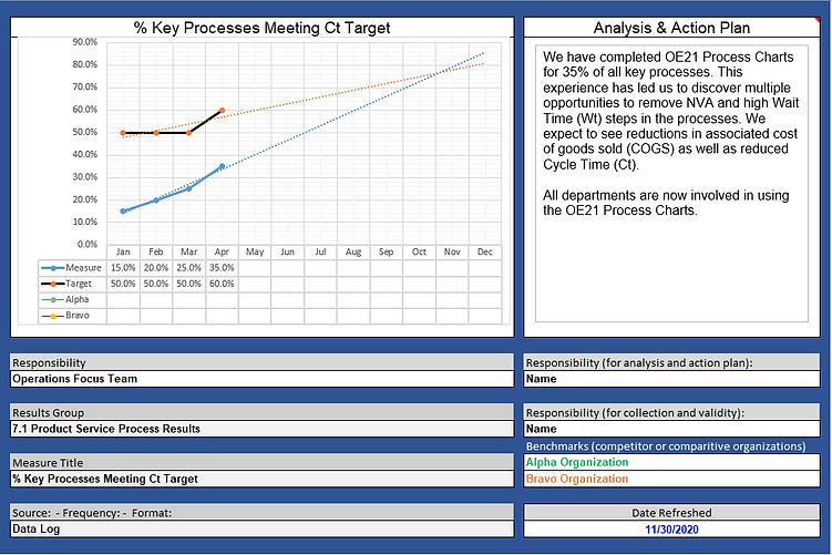 6.1a KPI.PNG