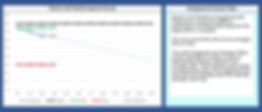 WU Performance Score Trend.png
