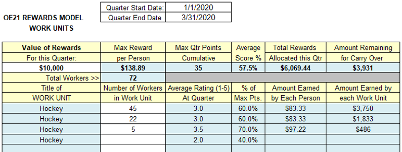 5.2a REWARDS TABLE.PNG