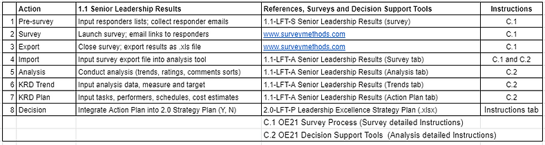 A_1.1 senior leadership results.PNG