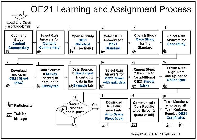 oe21_training_learning_process.jpg