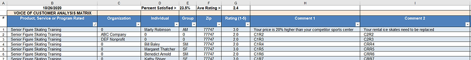 3.1a VOC Ratings..png