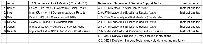 A_1.2 Governance Social Metrics.PNG