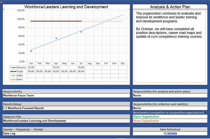 5.2b KRI Workforce Leaders Learn Dev.PNG