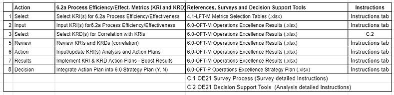 A_6.2a Metrics Table.PNG