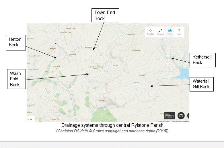 Drainage systems 1.JPG