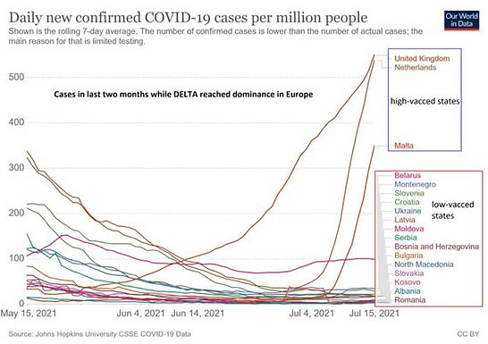 'Mathematically Impossible' for Vaccines to Eliminate COVID
