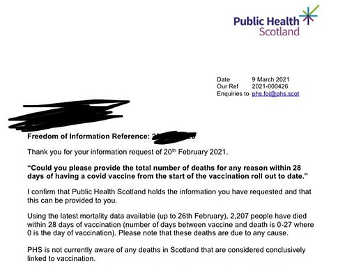 F.O.I Request shows 2,207 died within 28 days of having the Covid Vaccine in Scotland during Februar