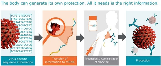 """Moderna's mRNA injections are an """"operating system"""" designed to program humans and hack their..."""