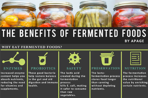 Fermented Foods May Lower Your Risk of COVID-19 Death