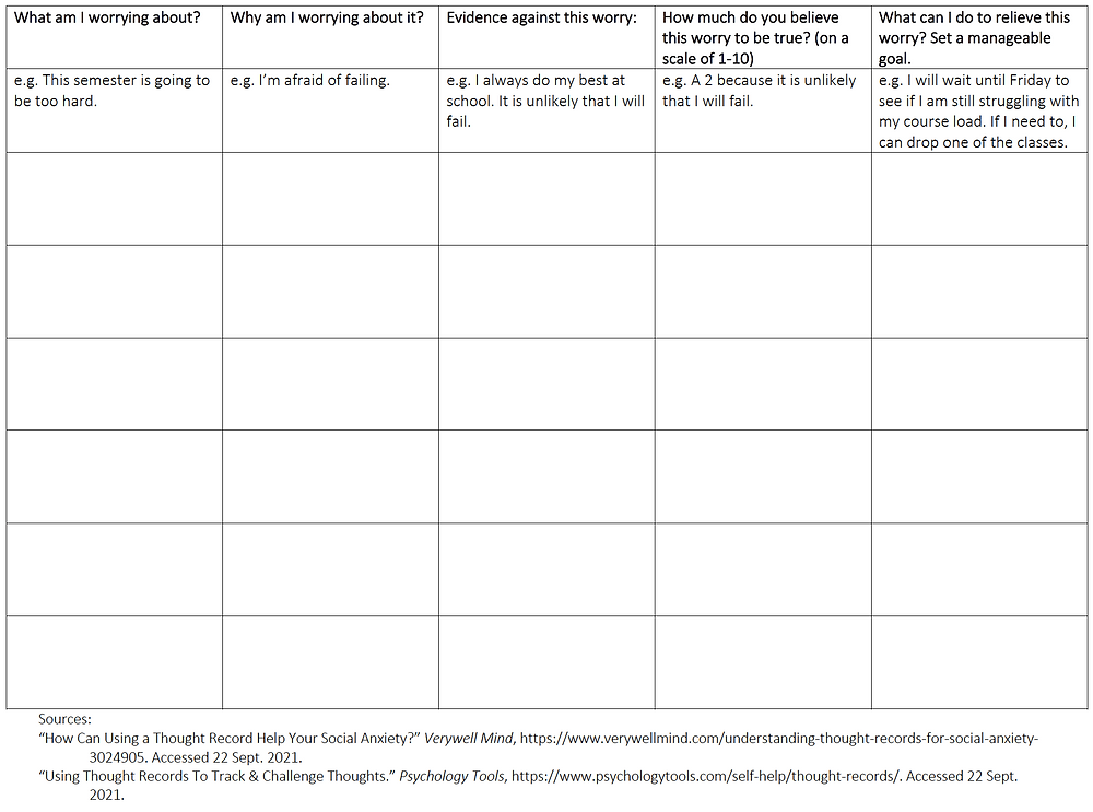 A table highlighting methods to manage negative thoughts.