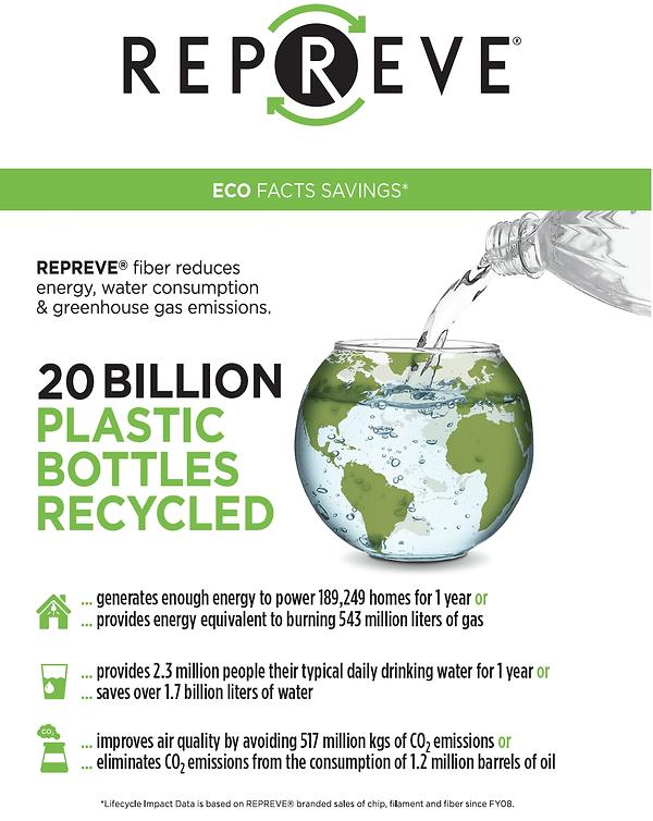 Unifi_20_billion_infographic_FINAL_compr