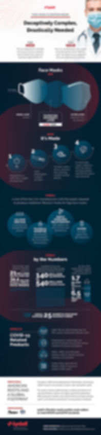 lydall-infographic-final_compressed.jpg