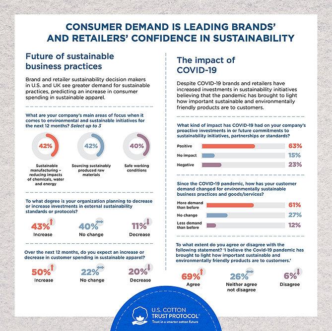 Cotton_Trust_infographic_033021_compress