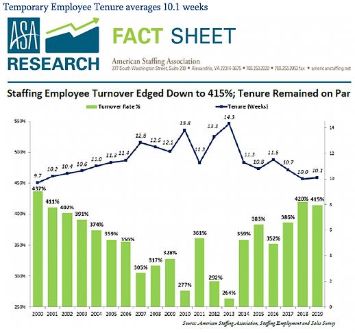 Impact_chart_screenshot.png