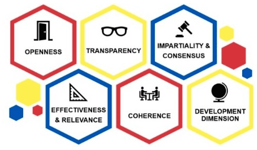 AATCC_transparency-1.png