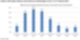ITMF_Graph_4.png