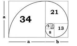 AK - Fibonacci