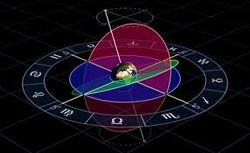 AK - Earth Zodiac Tilt