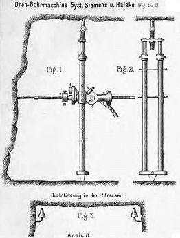 : Elektrische Drehbohrmaschine von Siemens & Halske, Carl Schedl, 1894