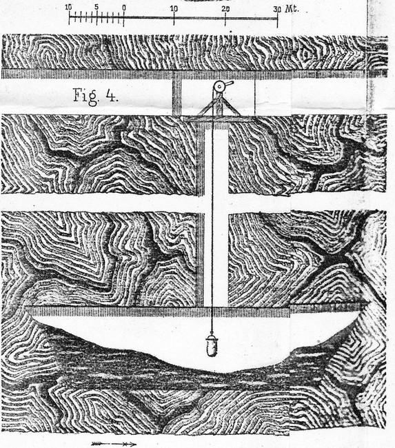 : Schöpfbau mit Bulgenaufzug, Prinzipskizze, A. Aigner, 1892