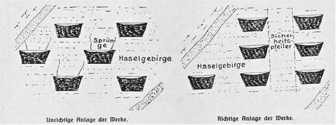 Laugwerke, Sicherheitspfeiler, L. Janiss, 1928