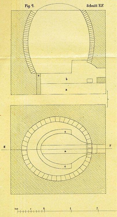 Pernecker Brennofen, Aigner, 1880
