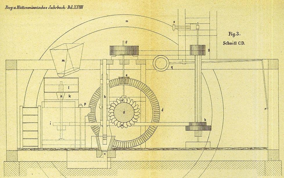Pernecker Zementmühle, Antriebssystem, Aufriss, Aigner, 1880