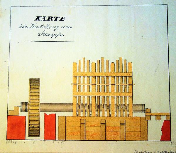 Pochwerk mit Wellbaum und Stempeln, Kefer, 1836, Archiv Salinen Austria