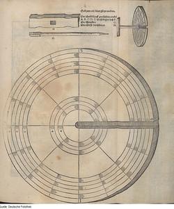 Wachsscheibe, Skizze, Agricola, 1556, Internet