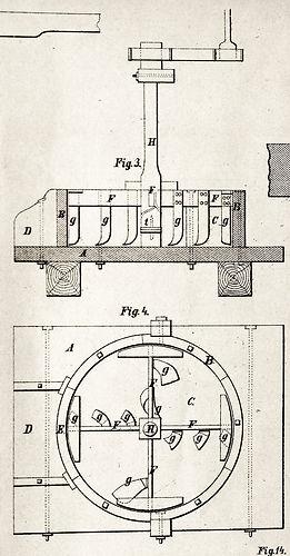 Rührapparat, Aigner, 1875g