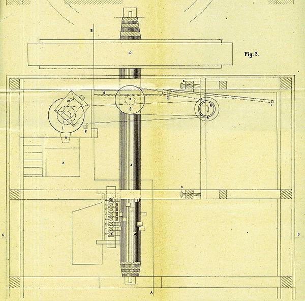 Pernecker Pochwerk und Zementmühle, Antriebssystem mit Wasserrad, Grundriss, Aigner, 1880