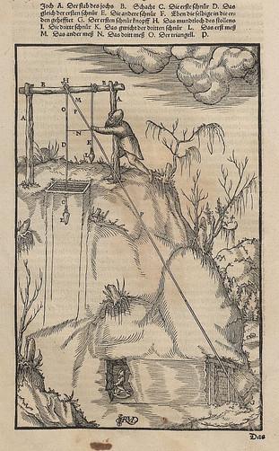 Schiner beim Schachtvermessen, Agricola, 1556, Internet