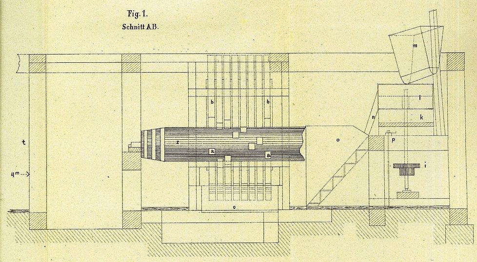 : Pernecker Pochwerk, Wellbaum mit Hebedaumen und Stempeln, Aigner, 1880