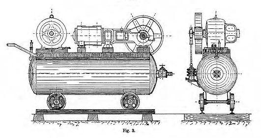 : Fahrbarer Kompressor samt Druckkessel, Grießenböck, 1913