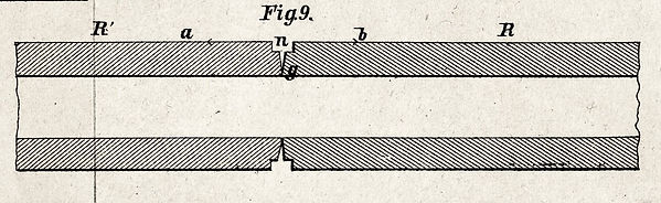 Röhrenverlegung, Längsschnitt, Aigner, 1875