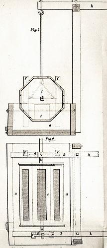 Sandwaschapparat, Aigner, 1875