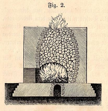 Schema eines Ofens im Brennbetrieb, Feichtinger, 1885