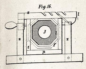 Gussform, Querschnitt, Aigner, 1875