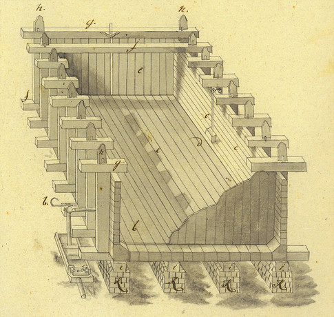 Sulzstube, Plan, 1807, Archiv ÖSAG
