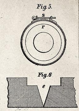 Röhrenverlegung, eiserner Ring, Aigner, 1875