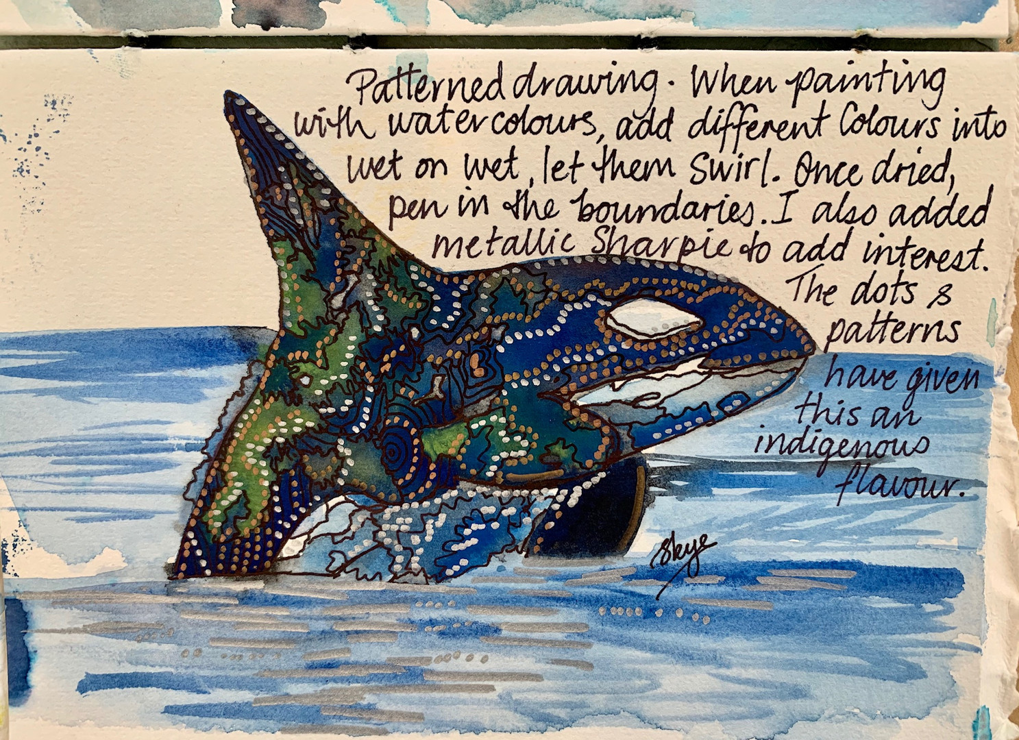 Watercolour Mapping Orca
