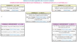 resultats federale A vitroleles