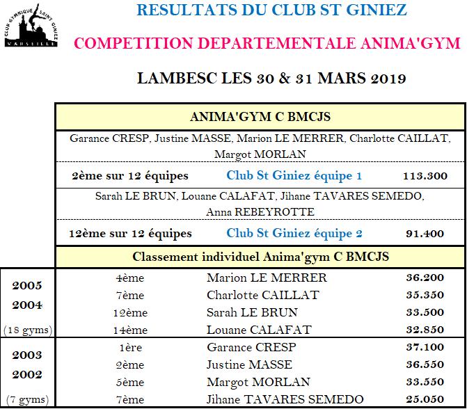 Lambesc Animagym BMCJS C