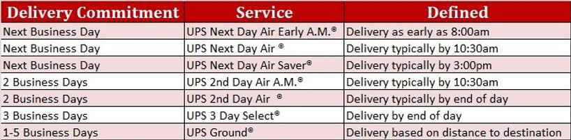 712_UPS_services.jpg