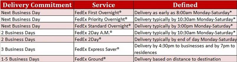 680_FedEx_services.jpg